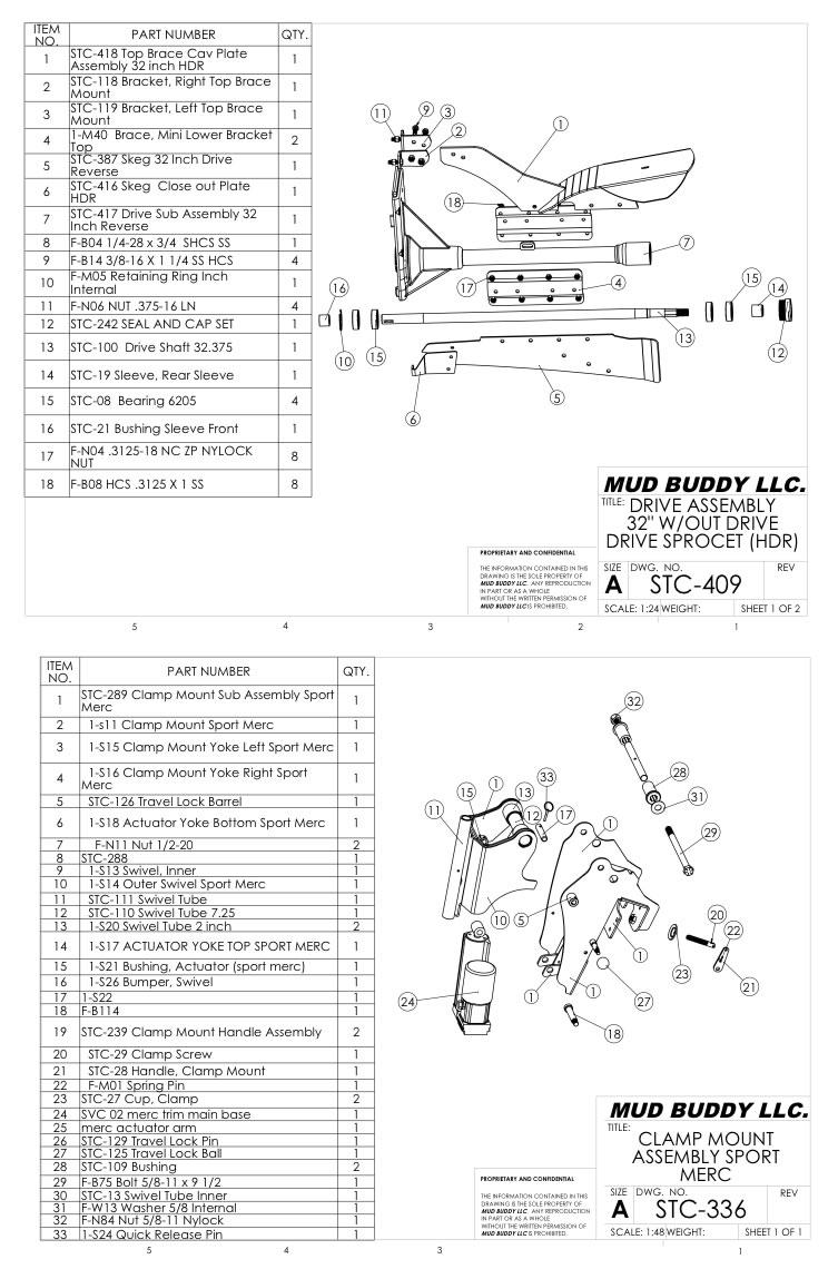 Mud Buddy - Best and Most Powerful Mud Motors